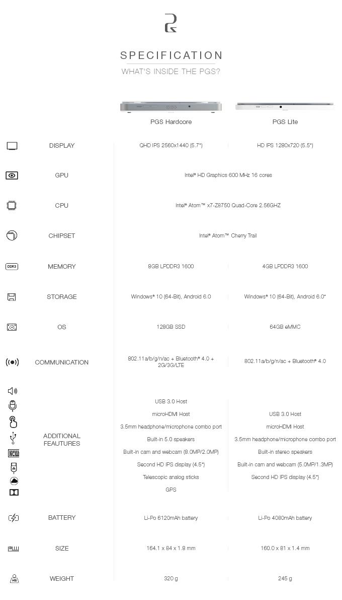Diferencias técnicas de PGS