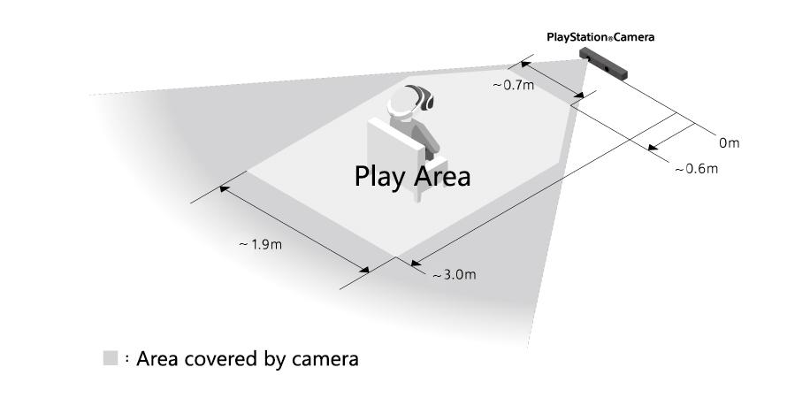 Espacio PlayStation VR