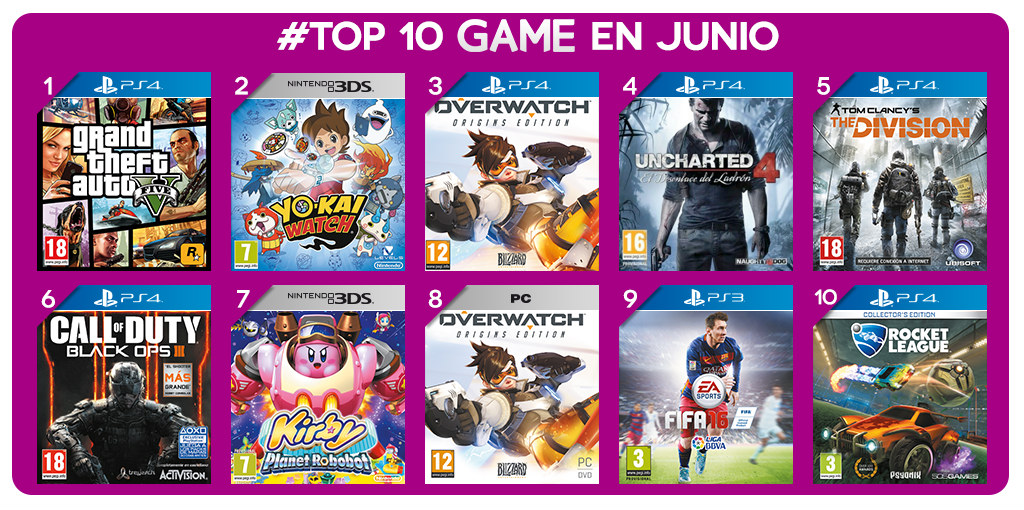 Los más vendidos de junio en GAME