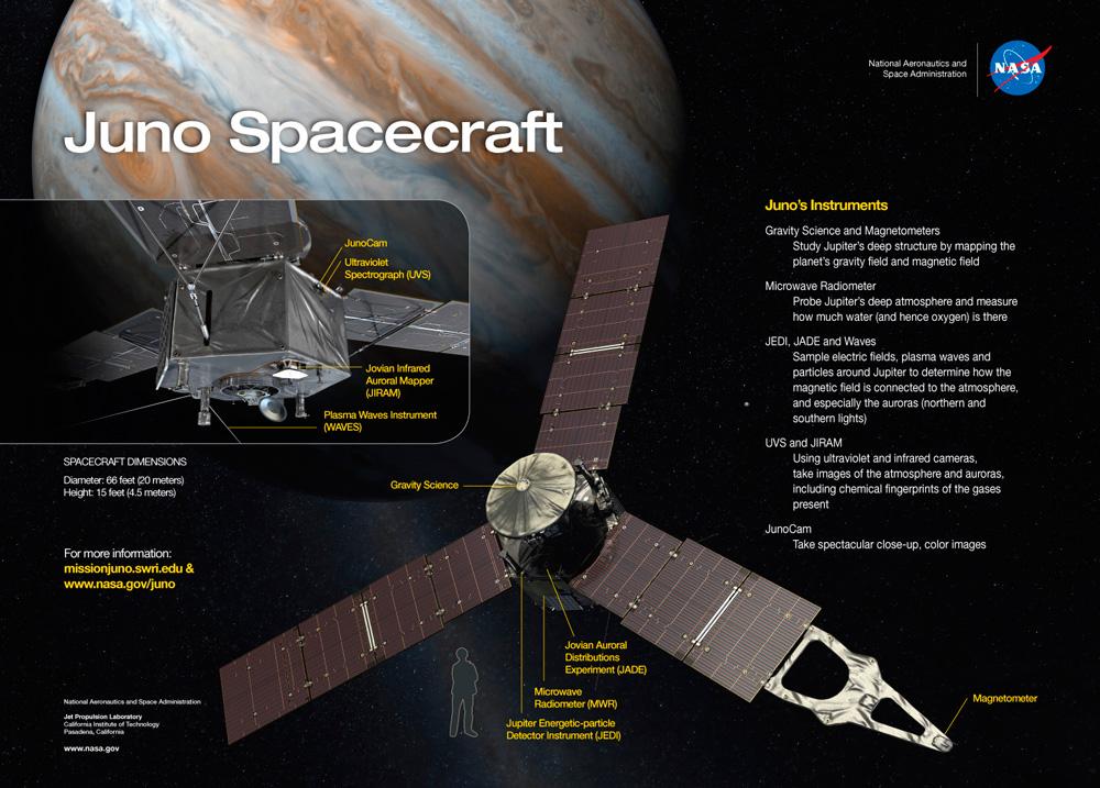 Misión Juno con destino a Júpiter