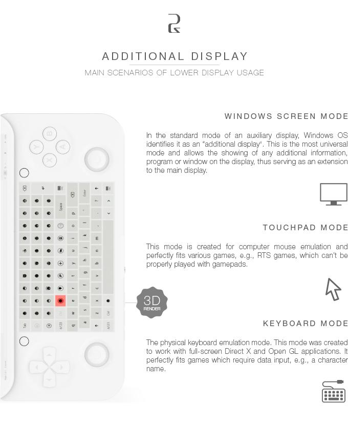 PGS, diferentes usos de la pantalla auxiliar