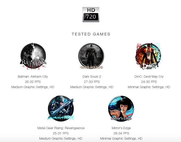 Rendimiento de PGS con diferentes juegos