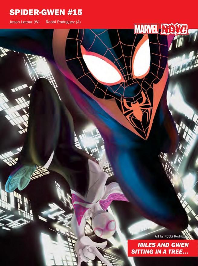 Spider Gwen de Marvel NOW!