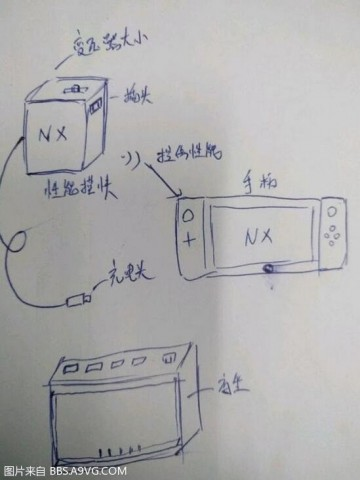 Boceto de Nintendo NX