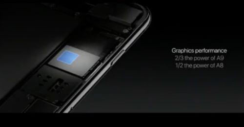 iPhone 7 GPU