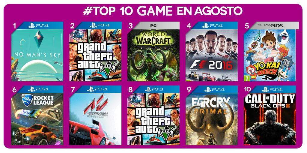 Los juegos más vendidos de agosto