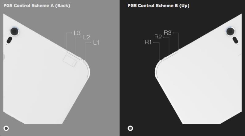 PGS botón R3 y L3