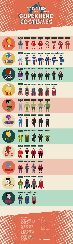 Los Vengadores, Capitán América, Iron Man