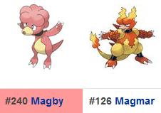 Pokémon GO - Magby/Magmar