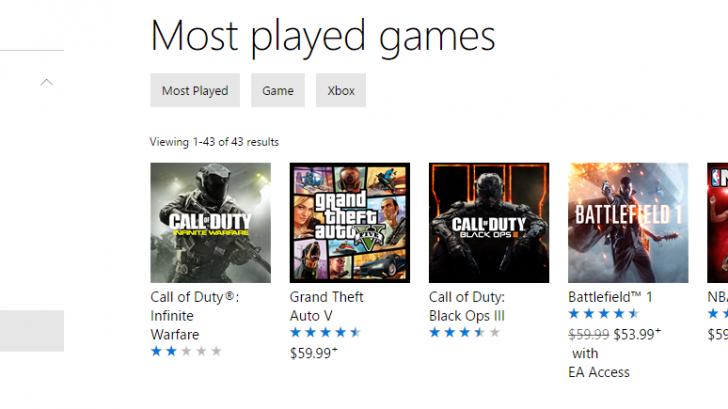 Más jugados en Xbox One