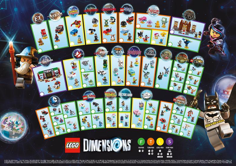 Poster doble de LEGO Dimensions en Playmanía 217