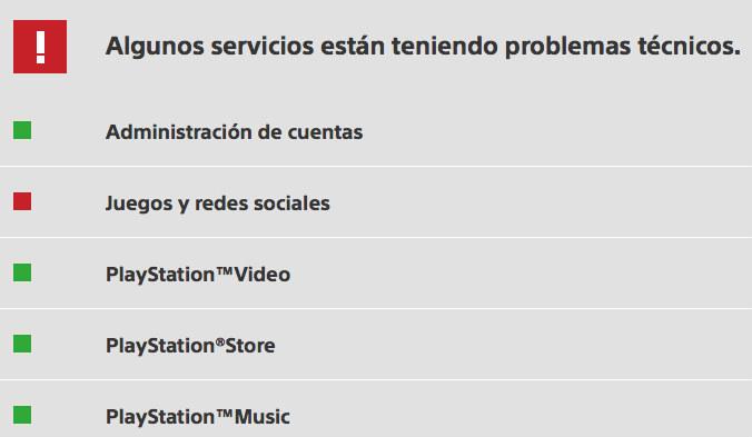 PSN problemas