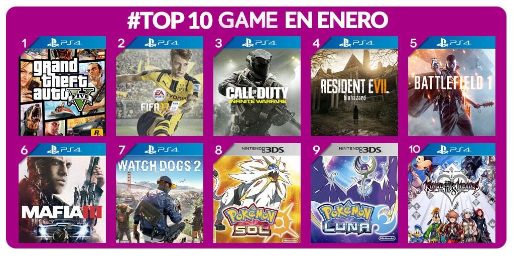 Los juegos más vendidos de enero en GAME
