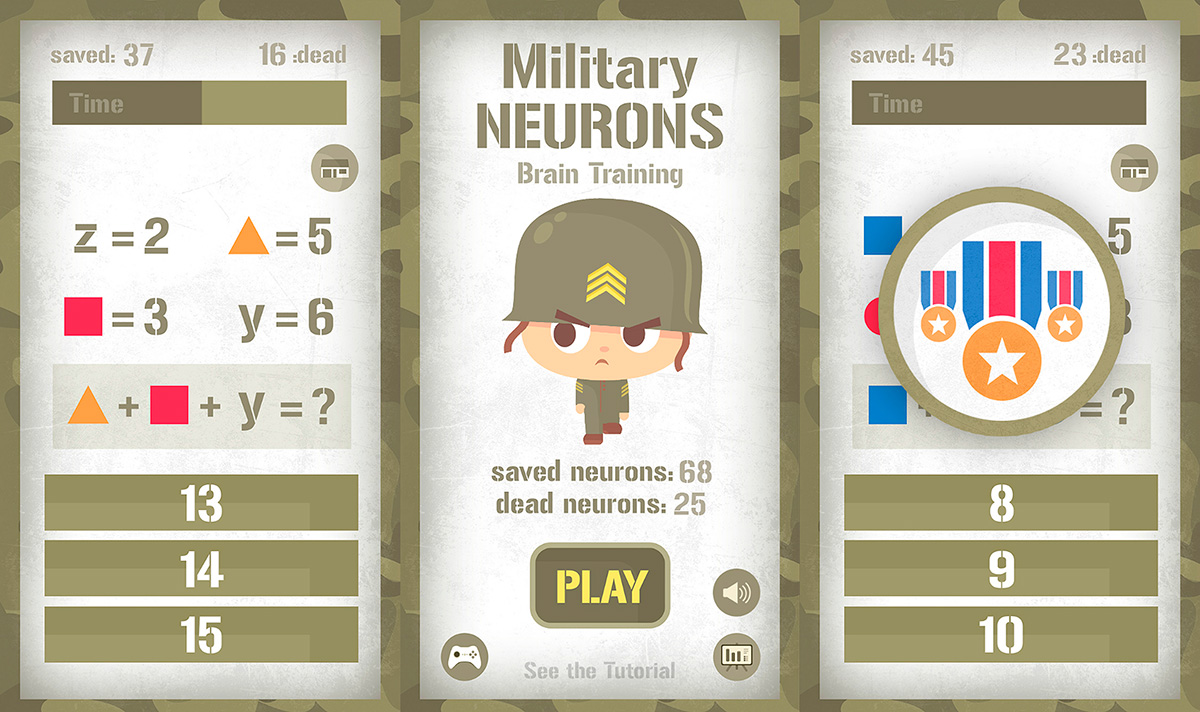 Military Neurons