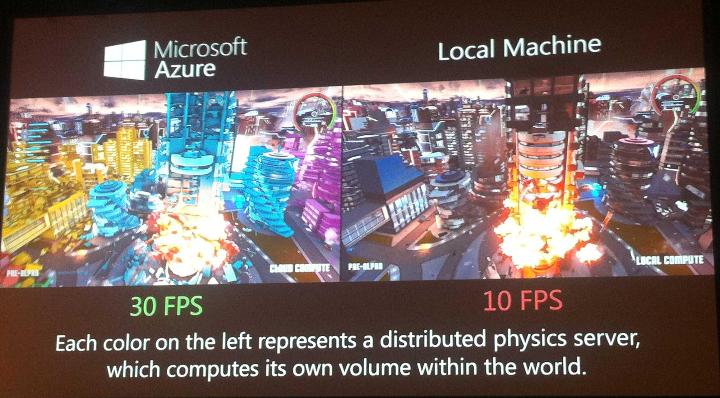 Crackdown 3 Cloud Computing