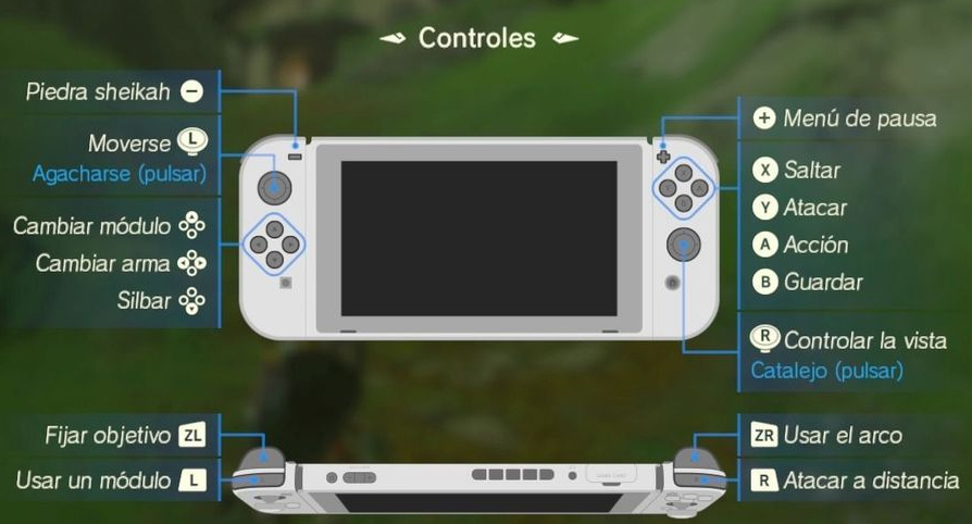 The Legend of Zelda: Breath of the Wild controles