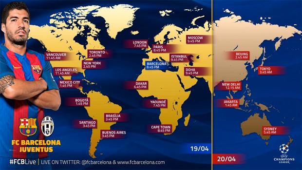 Horario Barcelona Juventus