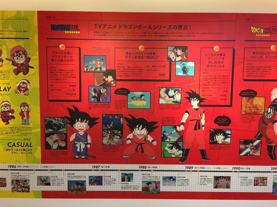 Goku y Arale