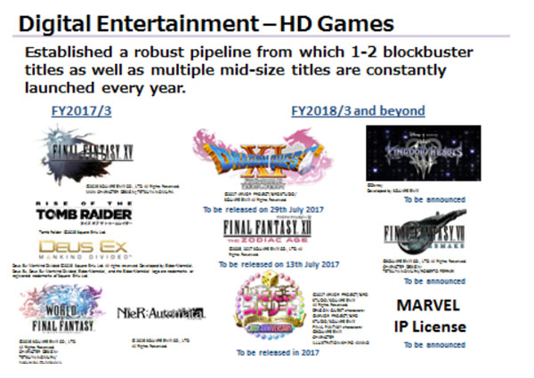 Kingdom Hearts III y Final Fantasy VII Remake llegarán en los próximos 3 años