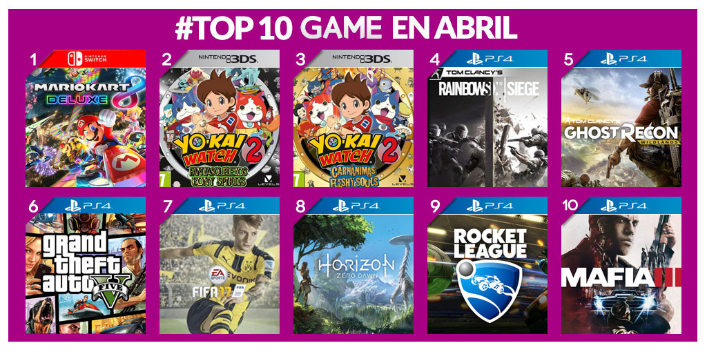 Top 10 GAME abril