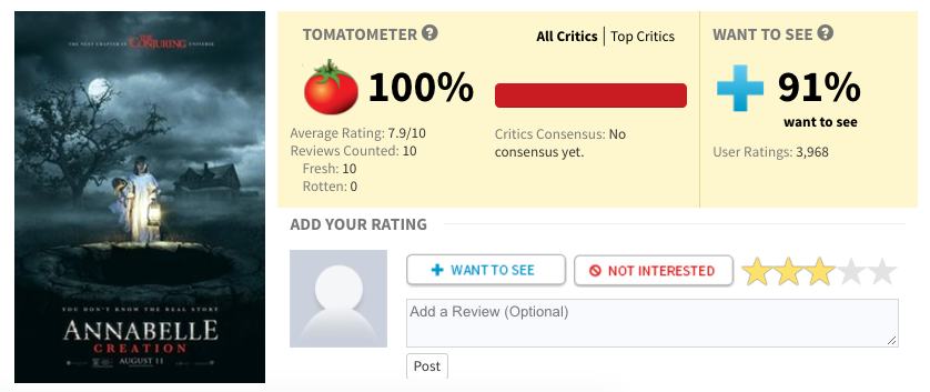 Annabelle: Creation - Rotten Tomatoes
