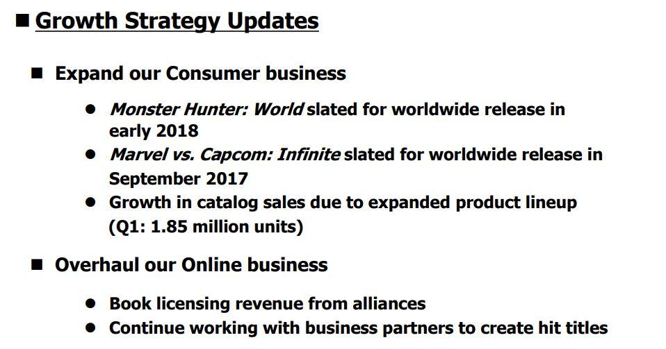 Informe de Capcom con los resultados financieros del primer trimestre del año fiscal 2018