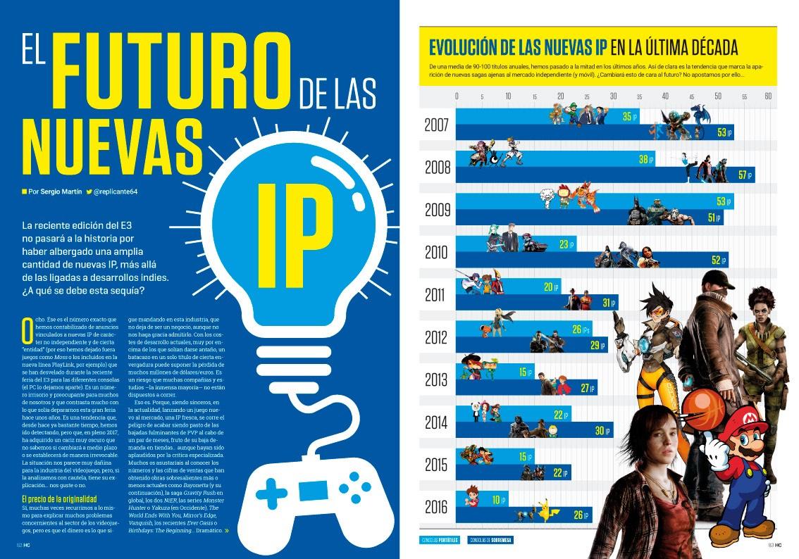 Hobby_Consolas_313_Reportaje El Futuro De Las Nuevas IP