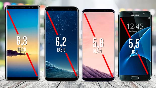 Dimensiones Galaxy Note 8