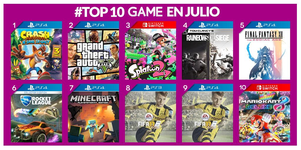 Los juegos más vendidos de julio en GAME