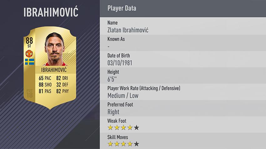 FIFA 18 delanteros
