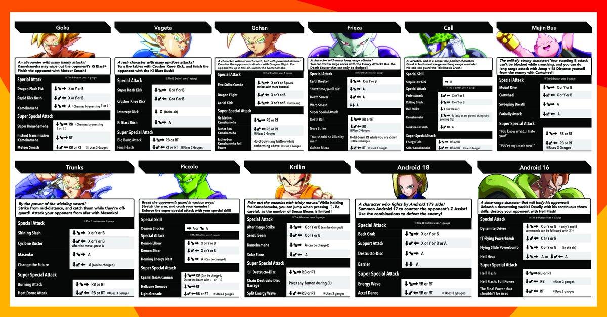 Movimientos Dragon Ball FighterZ