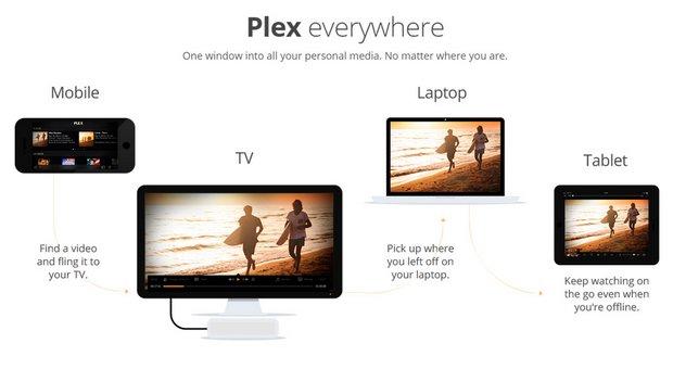 Cómo instalar Plex