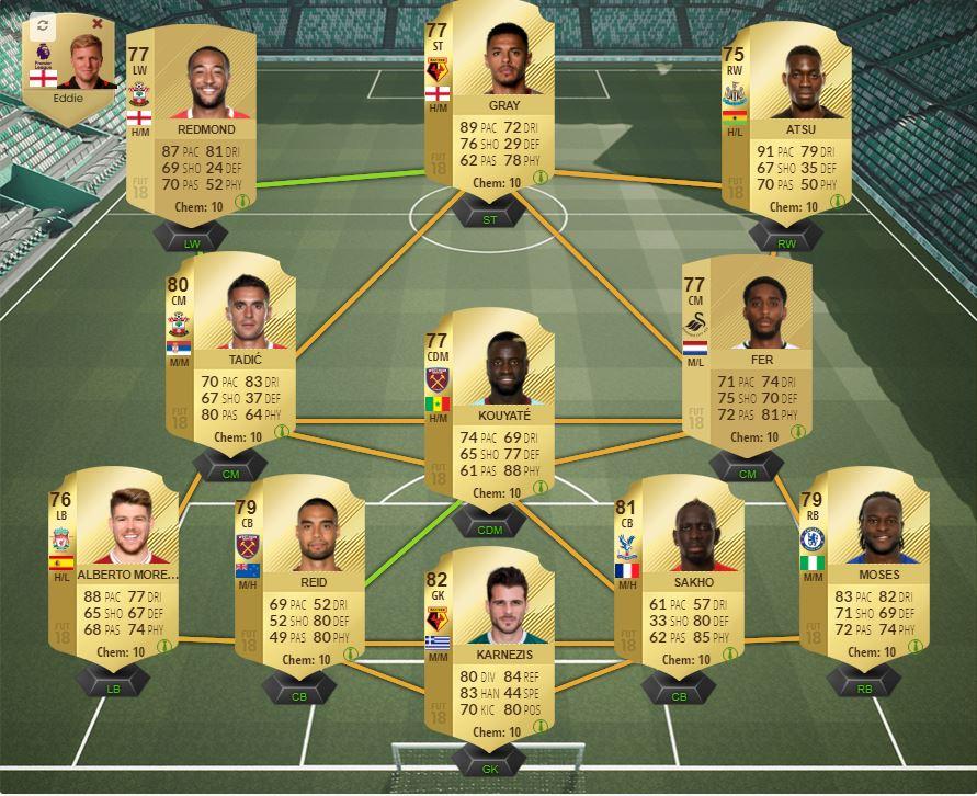 El mejor equipo barato de la Premier League en el modo Ultimate Team de FIFA 18