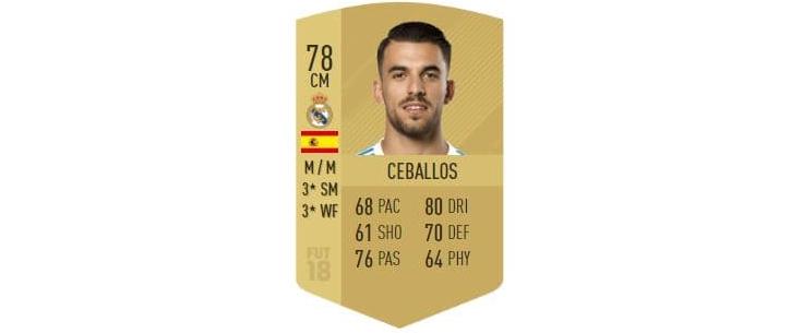 FIFA 18 - Daniel Ceballos