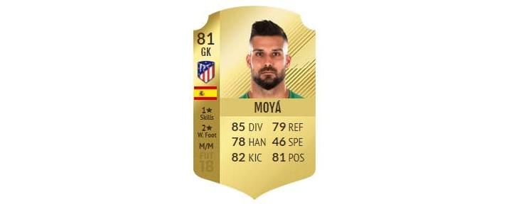 FIFA 18 - Moyá