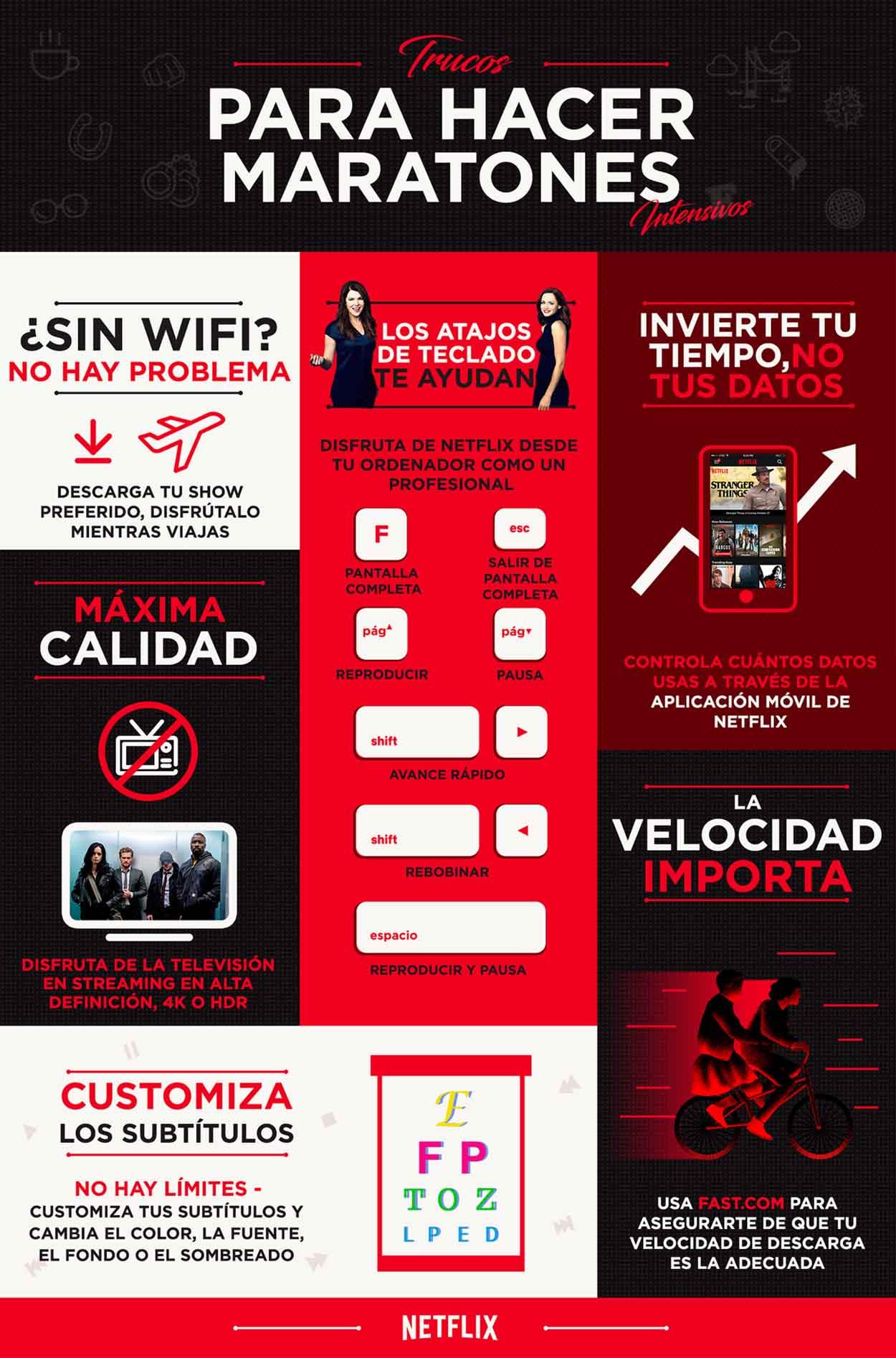 Infografía Netflix