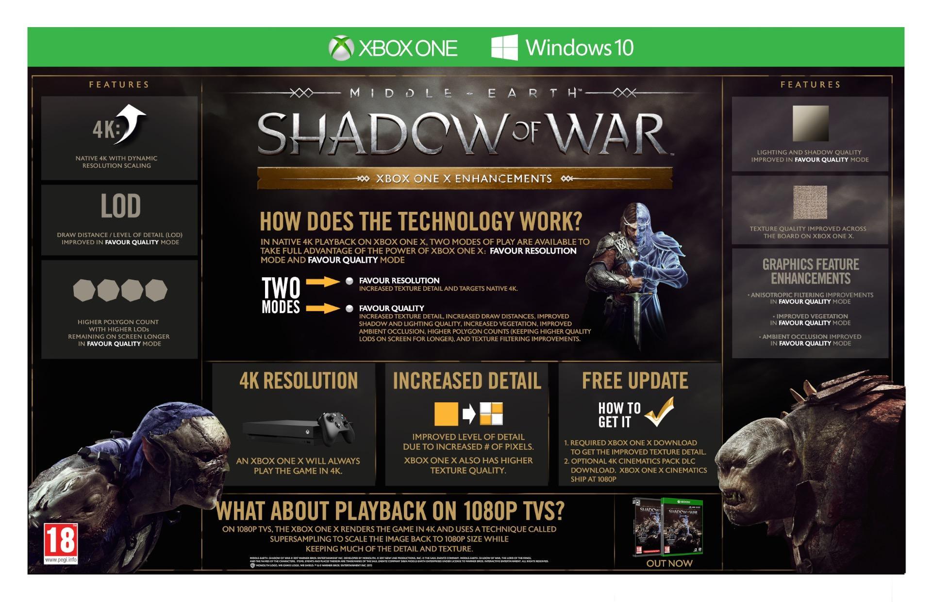 Sombras de Guerra Xbox One X