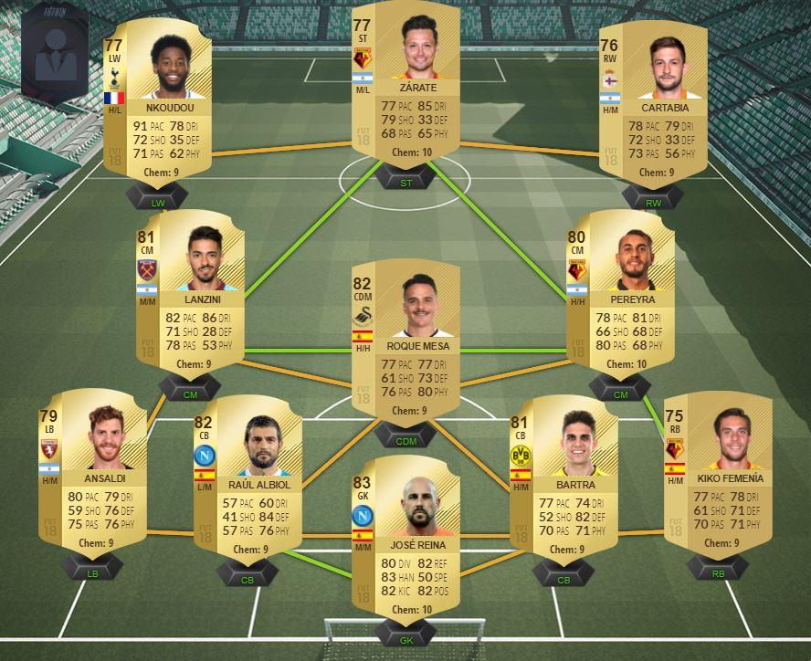 Ultimate Team FIFA 18: Los mejores equipos baratos híbridos de las principales ligas