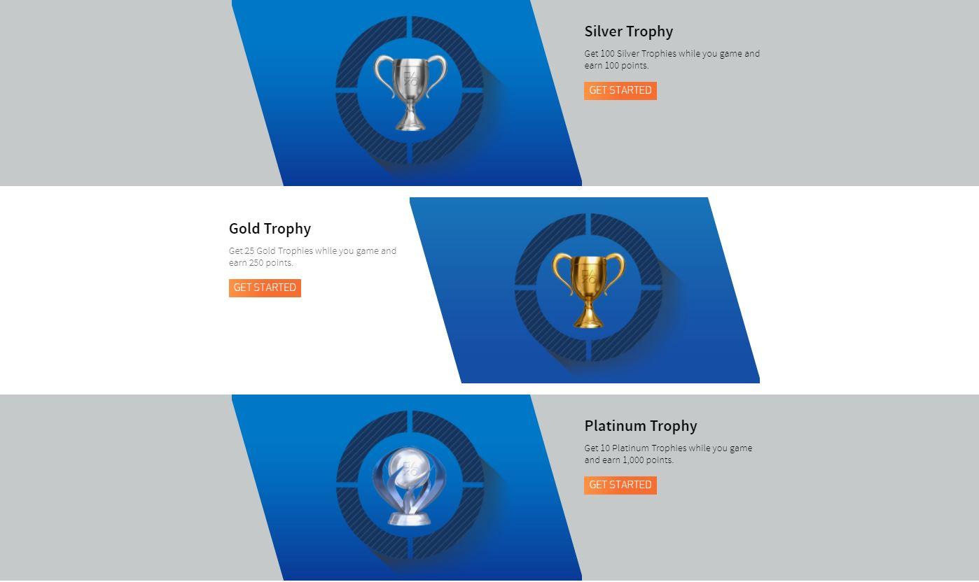 Sony permite canjear trofeos por dinero de PSN en Estados Unidos