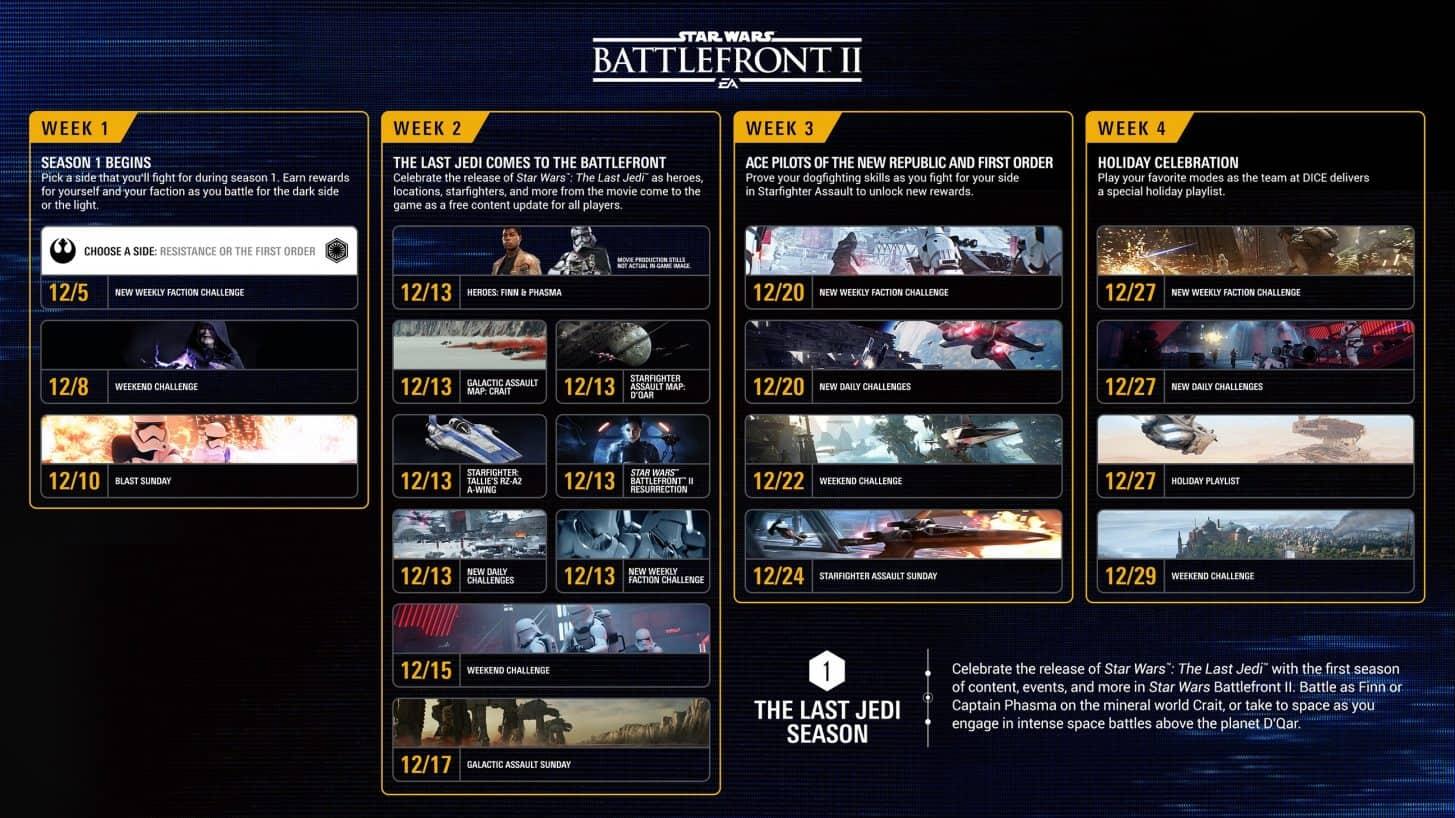Battlefront II DLC  4