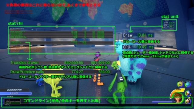 Monstruos S.A. en Kingdom Hearts 3