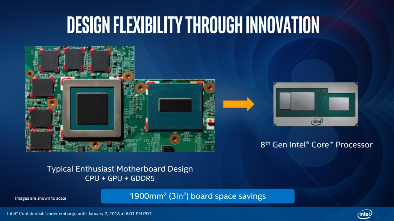 Chip Intel GPU AMD