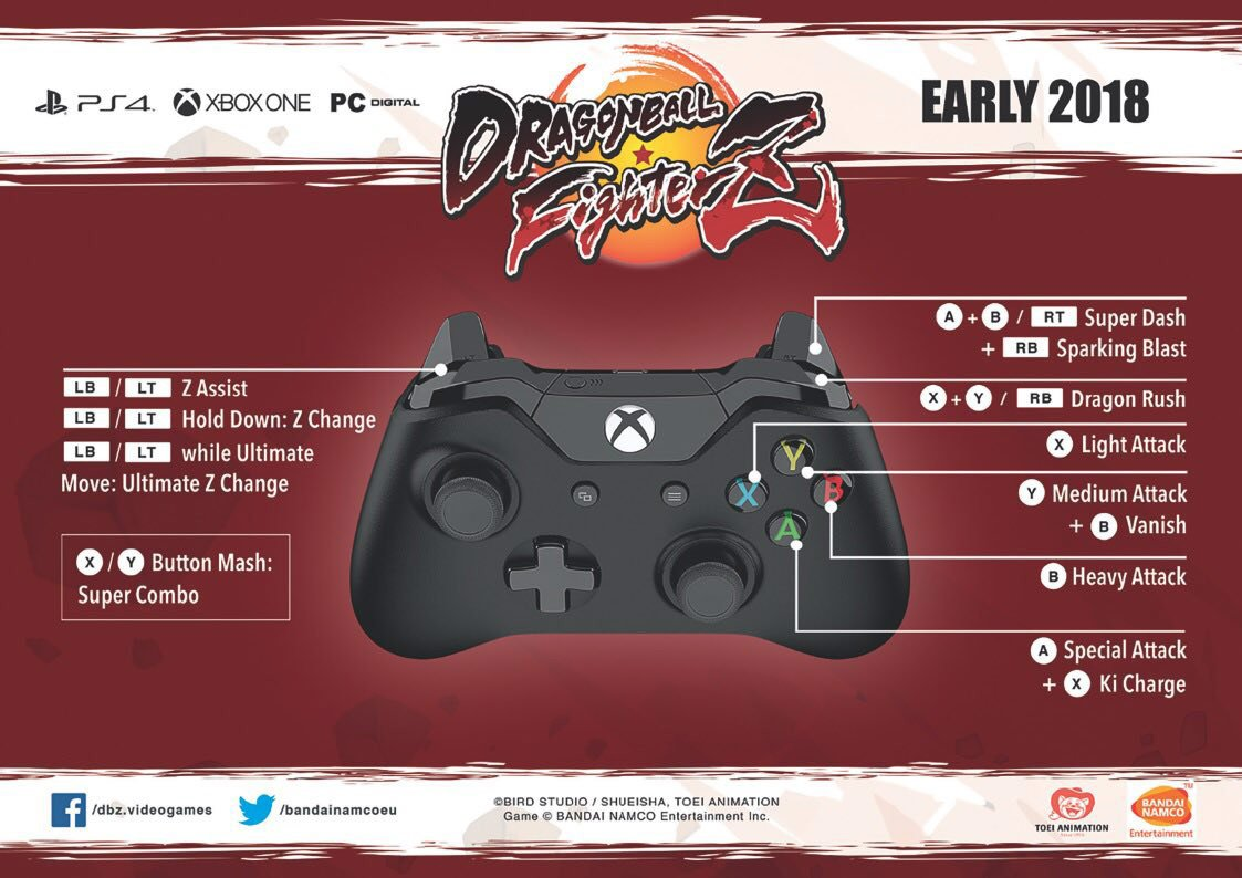 Dragon Ball FighterZ controles
