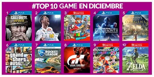 Juegos más vendidos en GAME