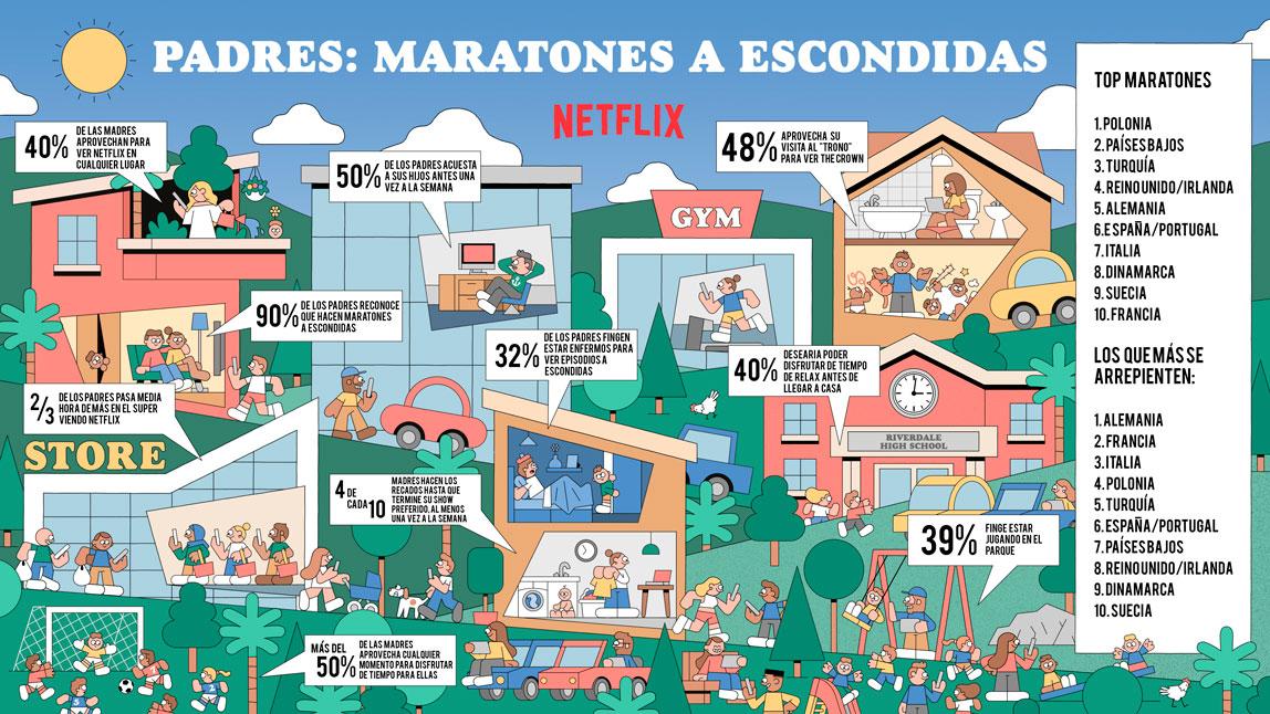 maratones Netflix