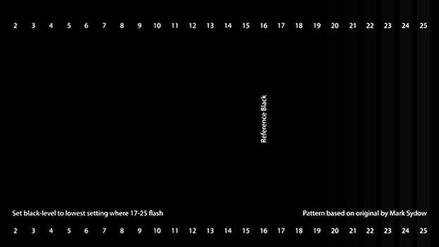 Patrón Black Clipping de AVS HD709
