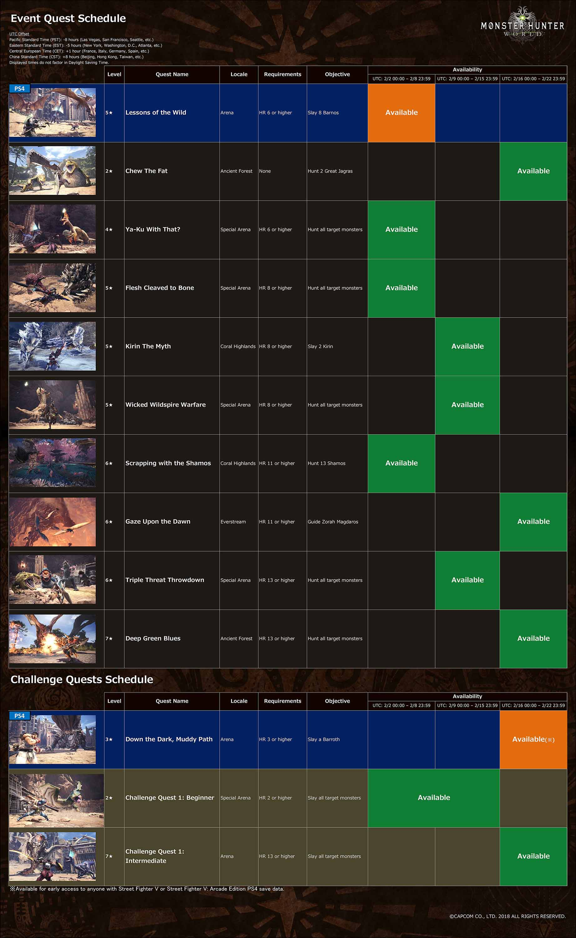 Calendario de eventos Monster Hunter World