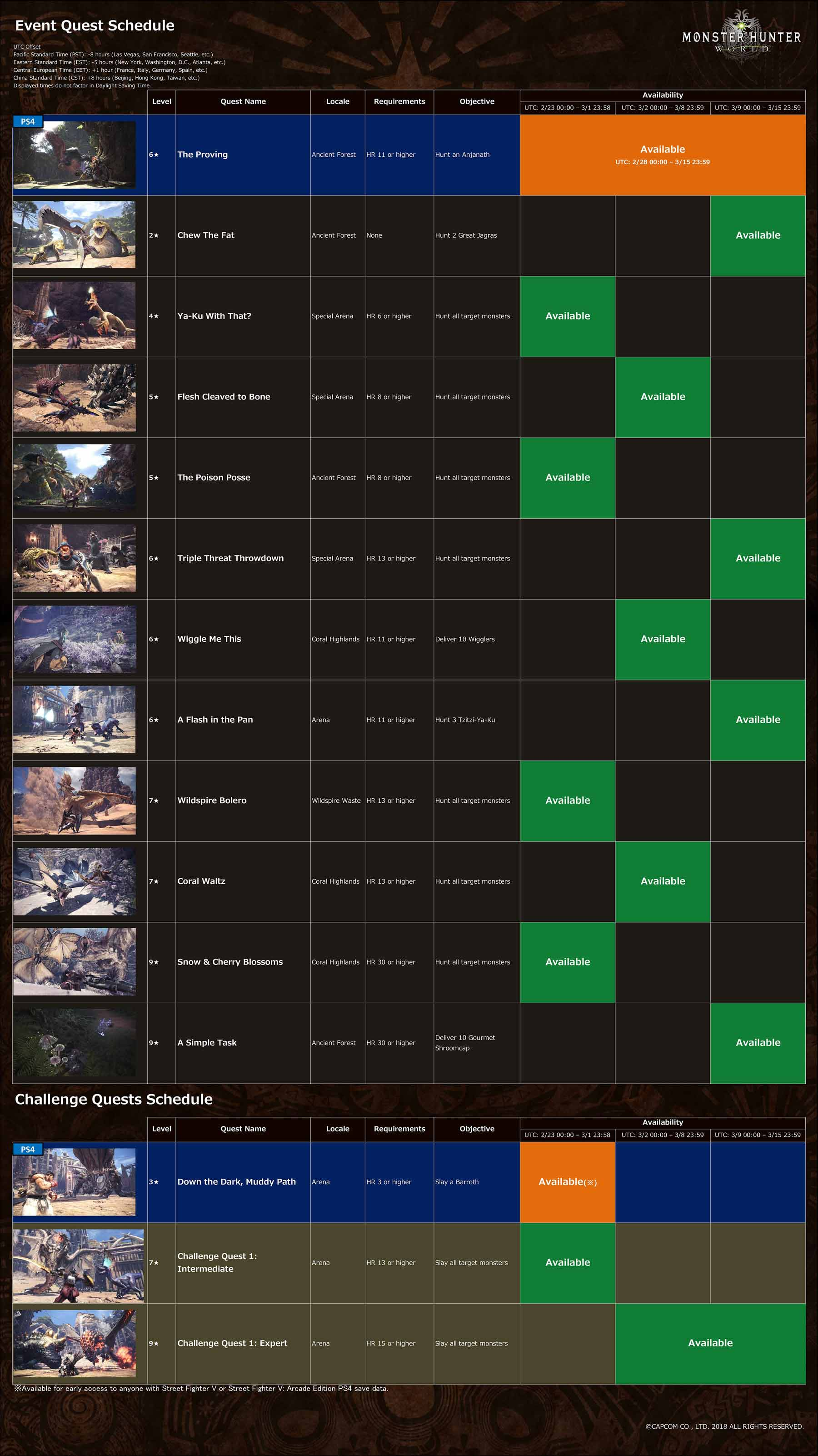 Monster Hunter World - Calendario de eventos