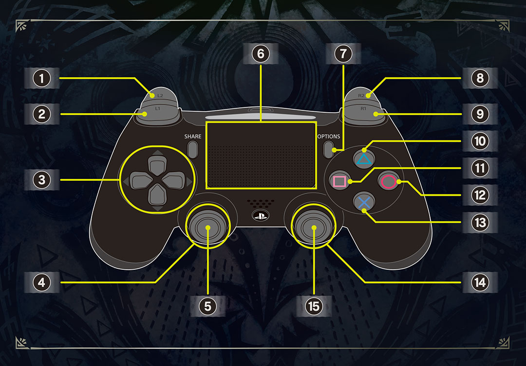 Monster Hunter World controles