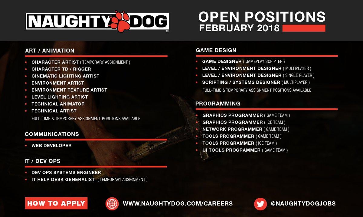 Oferta Naughty Dog